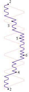 shop physics reports vol374